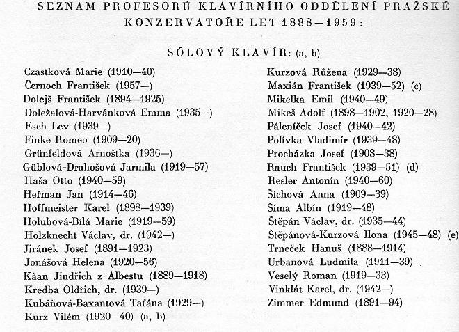 Seznam profesorů z knihy 150 let Pražské konzervatoře (foto archiv autora)