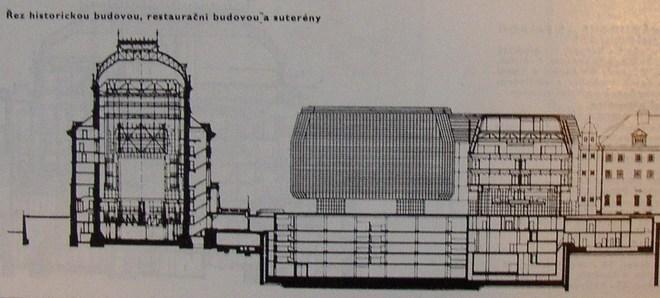 Řez historickou budovou ND , restaurační budovou a suterény (zdroj theatre-architecture.eu)