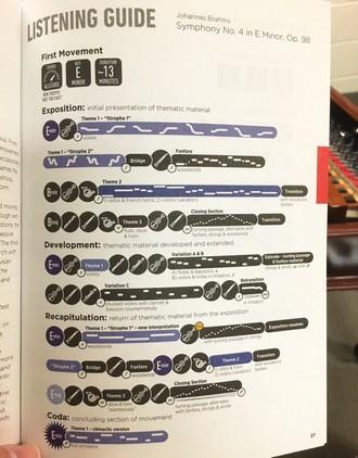 brožura Toronto Symphony Orchestra (zdroj creativereview.co.uk)